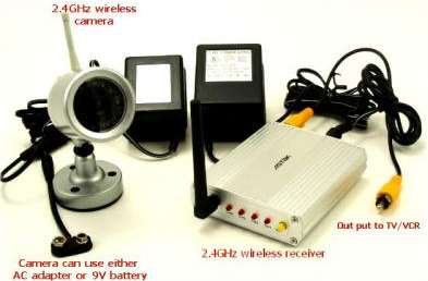 2.4ghz Wireless Weatherproof Color Camera