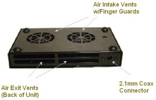 DUAL FAN ELECTRONIC COOLING UNIT