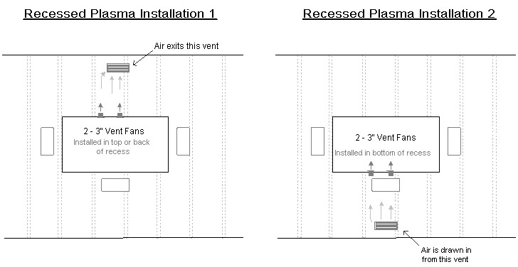 RECESSED PLASMA TV VENT COOLING SYSTEM