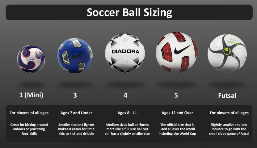 how to draw a soccer ball going into a net