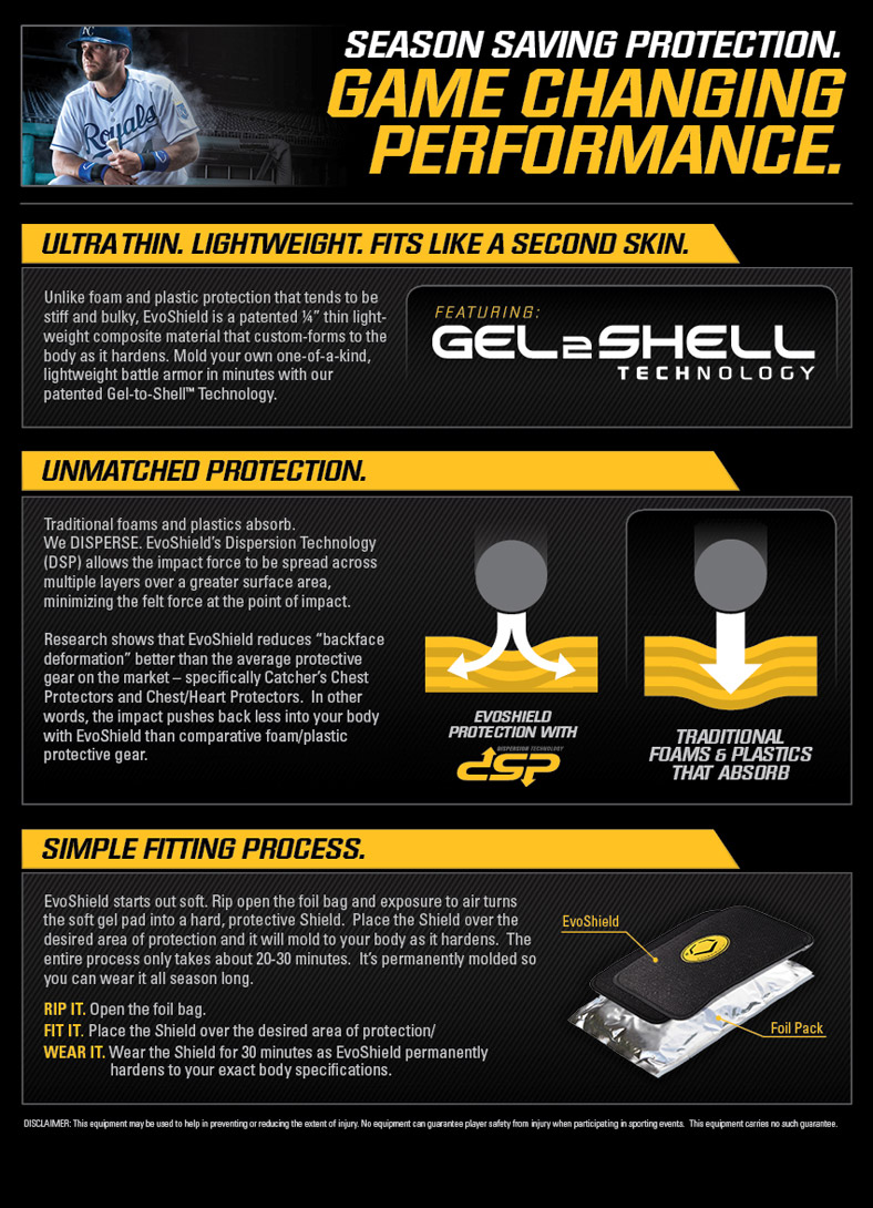 EvoShield Tech