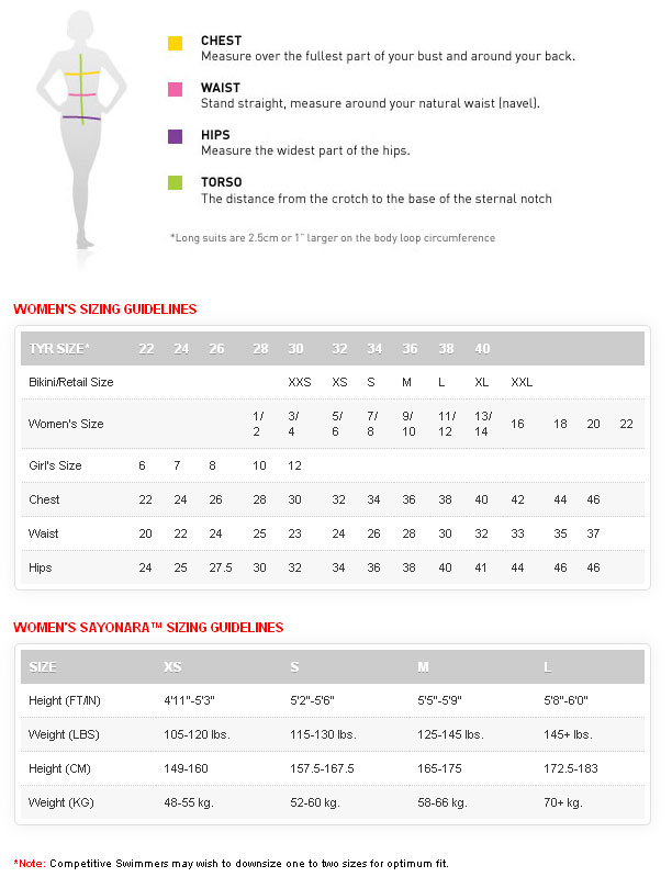 Womens dress size chart