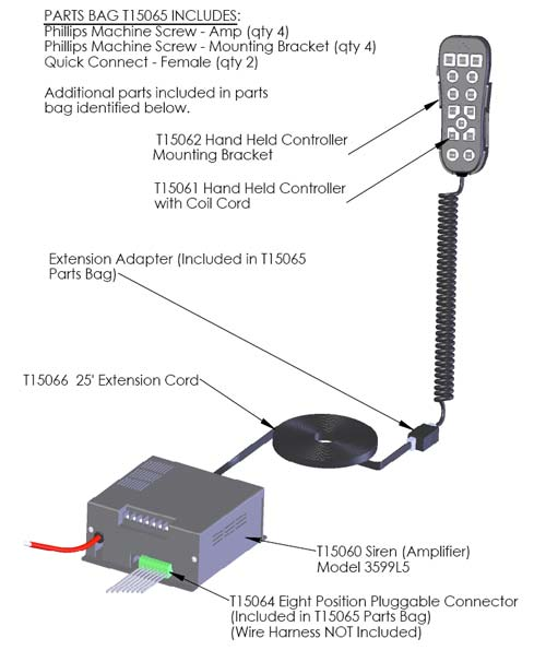 whelen hhs2200 remote siren wiring diagram whelen discover your whelen led wiring diagram smart nilza