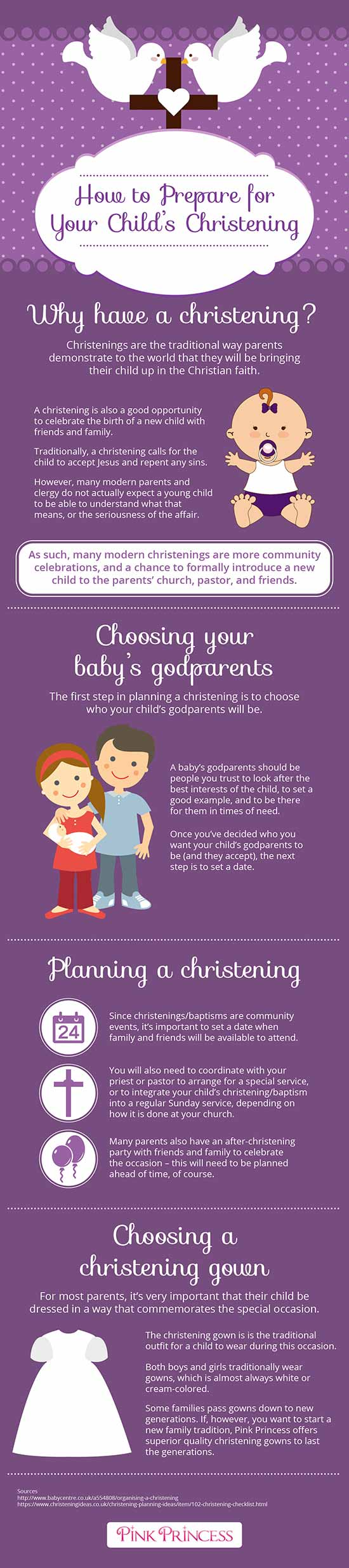 How to Prepare for Your Child�s Christening
