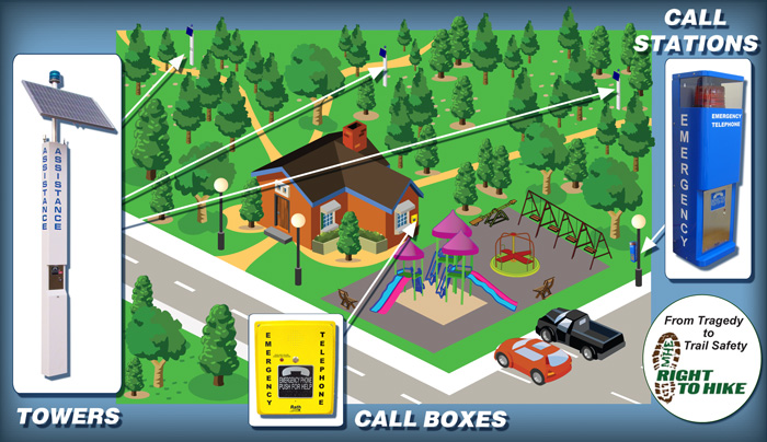 Emergency Blue Light Towers, Stanchions, Call Stations and Call Boxes for Trails and Parks