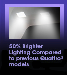 Brother Quattro 3 50 percent Brighter Lighting*
