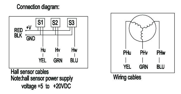 wiring diagram small dc motor – ireleast,Wiring diagram,Wiring Diagram Small Dc Motor