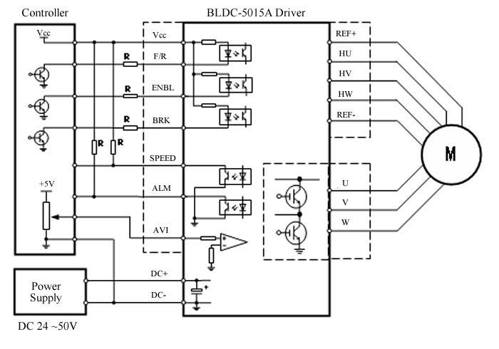 bldc5015Awiring brushless dc motor driver bd5015a brushless dc motor wiring diagram at virtualis.co
