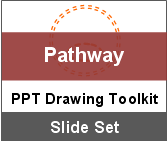 PowerPoint Drawing Toolkit Cell Signaling Pathway