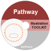 PowerPoint Drawing Toolkit Pathway
