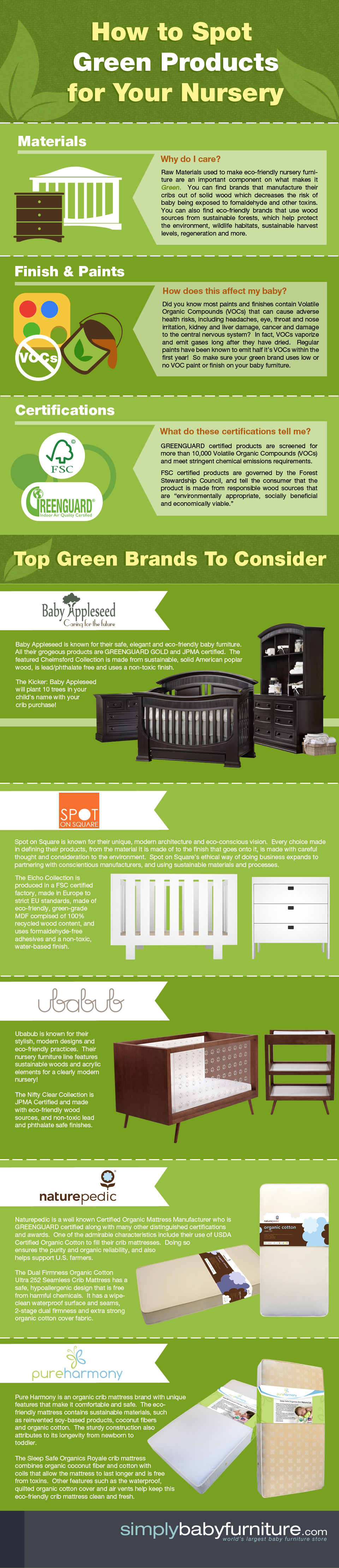 How-to-Spot-Green-Products-for-Your-Nursery
