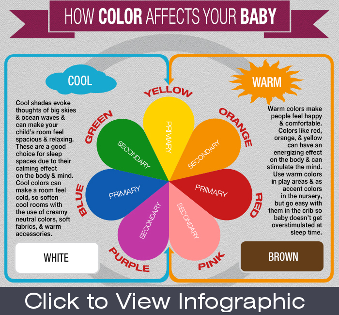 Moods Colors nursery color guide: how color affects your baby's mood