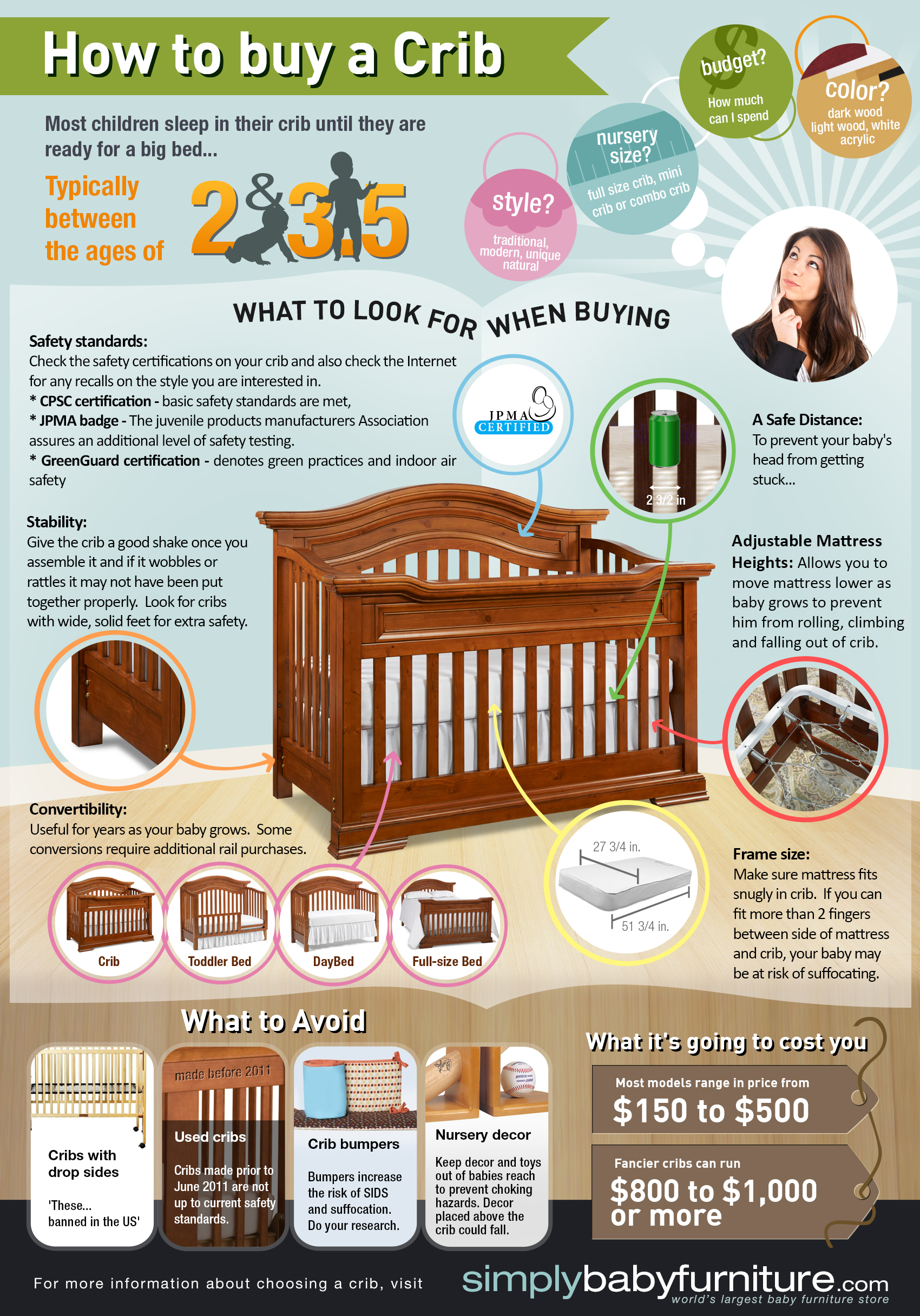 overall area sleep ensuring a to your that baby as ways s babys safe of keep vital five blog month is here safety are crib owlet part