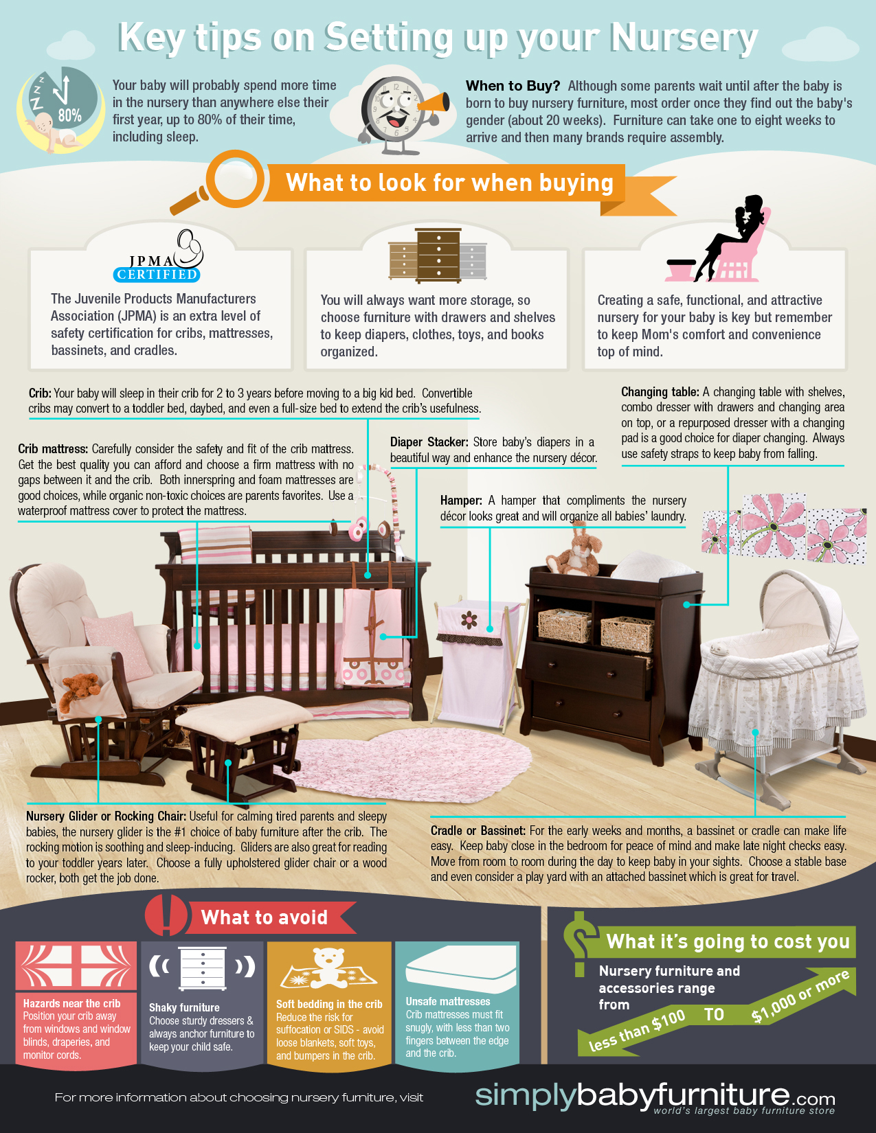 Tips for Setting Up a Baby Nursery