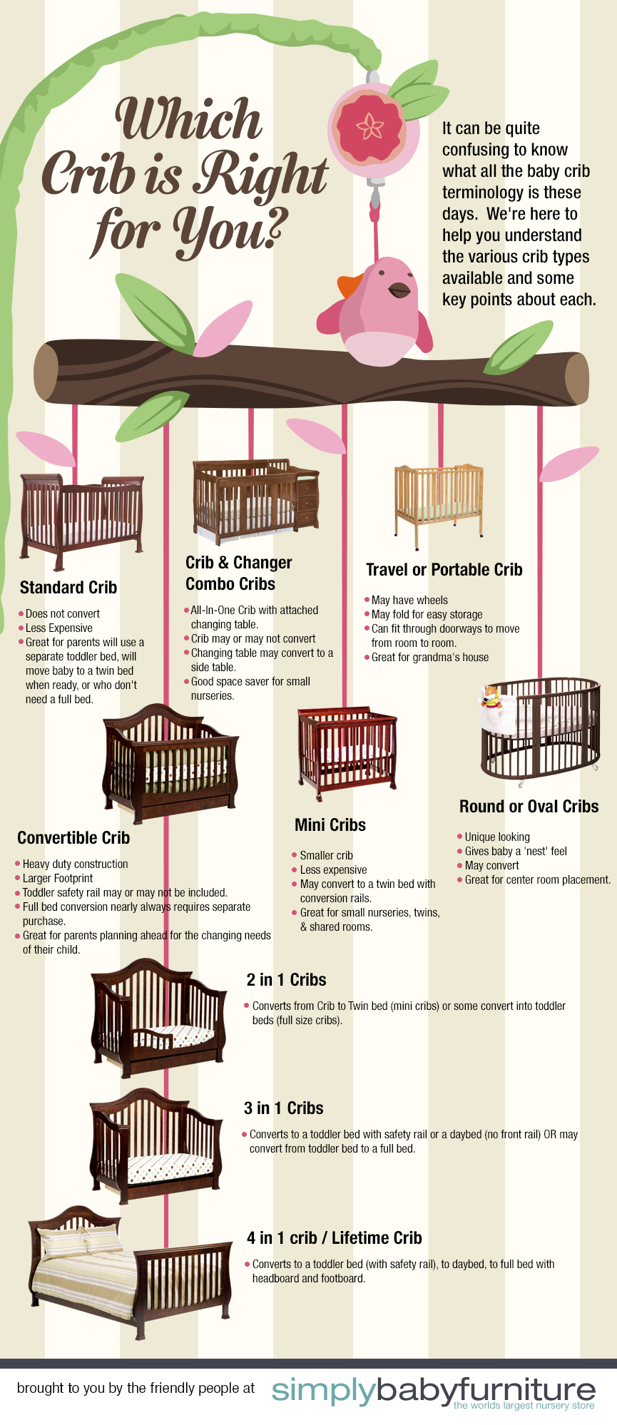 Which Crib is RIght for You?