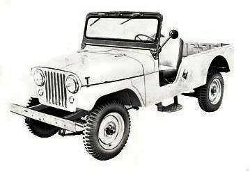 Chevrolet & GM Engine Conversions into the 1980-1986 Jeep CJ