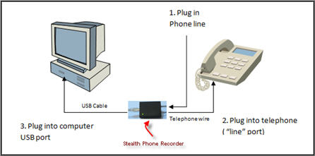 USB Voice Phone Recorder diagram
