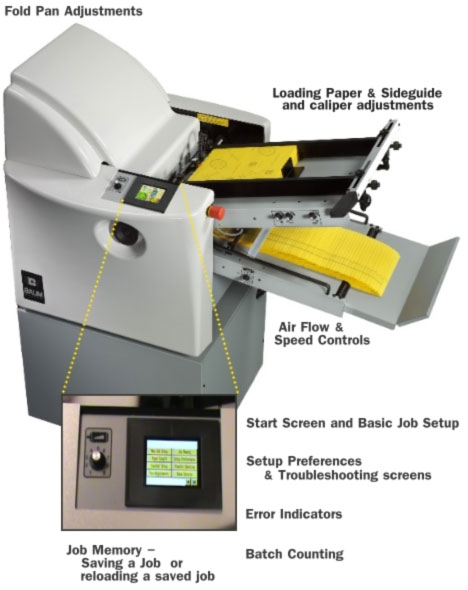 Baum 714XA Automatic Air-Fed Paper Folder