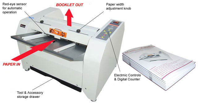 Bookletmac Booklet Maker Features