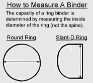 How to Measure a Ring Binder