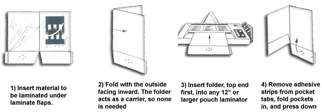 How to Use Print-Your-Own Pocket Folders