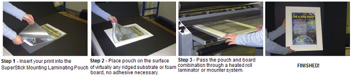 Laminating & Mounting Steps