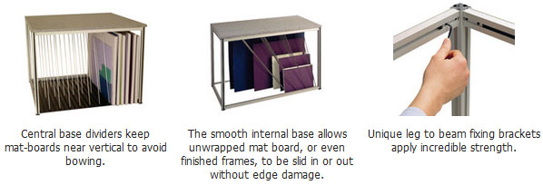 Mat Board Storage Unit Features