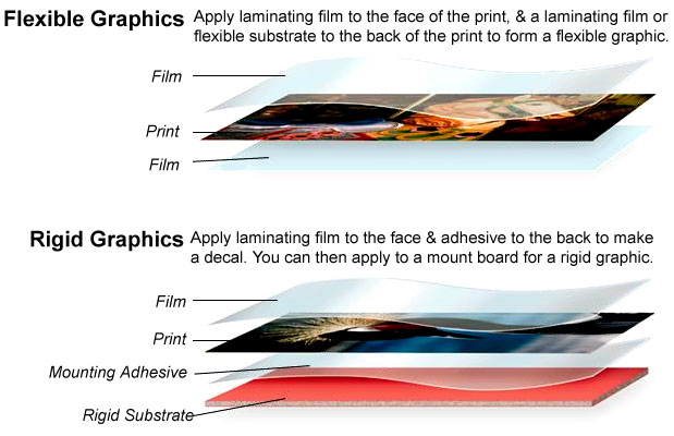 Pressure Sensitive Film