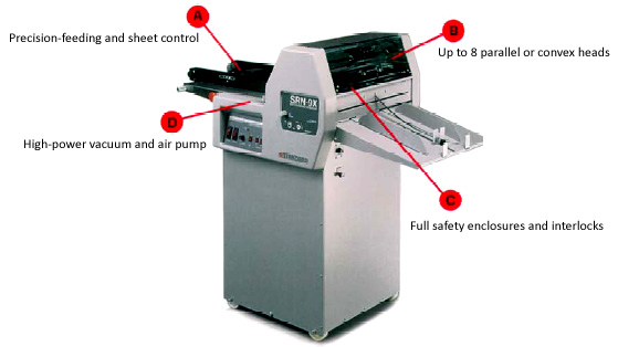 Standard SRN-9x Numbering Machine
