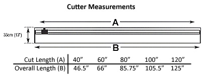 Sabre Measurements
