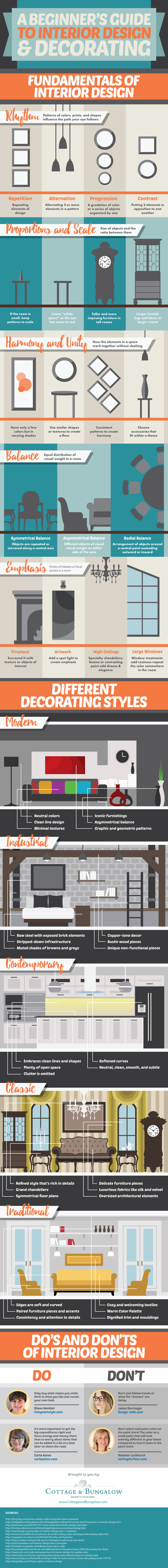 A Beginner's guide to Interior Design