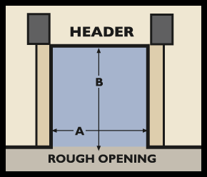 Measure your rough opening