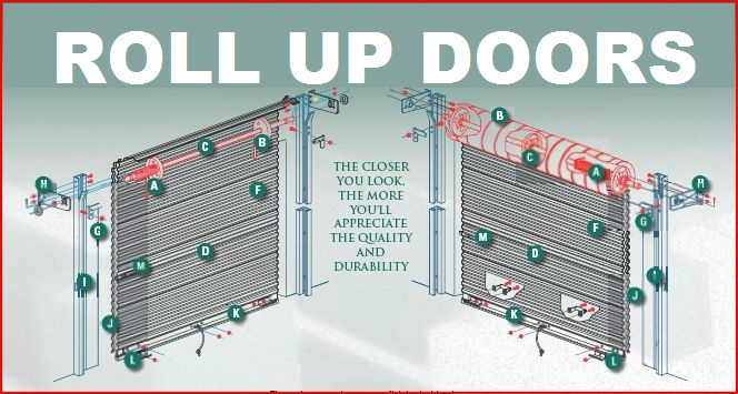 Roll Up Door, Garage Doors - Roll Up Doors Direct